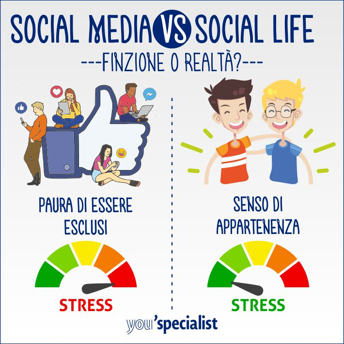 lo stress dai social media: la sindrome FOMO
