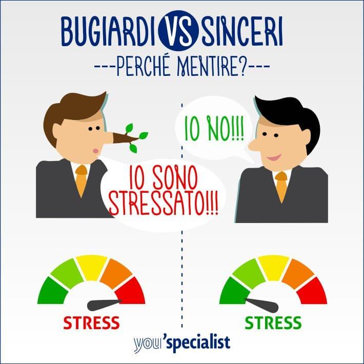 Fattori subdoli stress: bugiardi e sinceri
