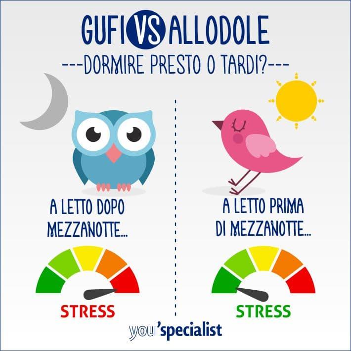 Fattori subdoli stress: periodo del dormire