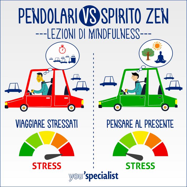 Stress da pendolare