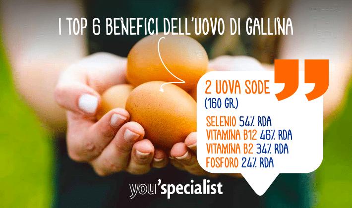 top benefici uovo gallina