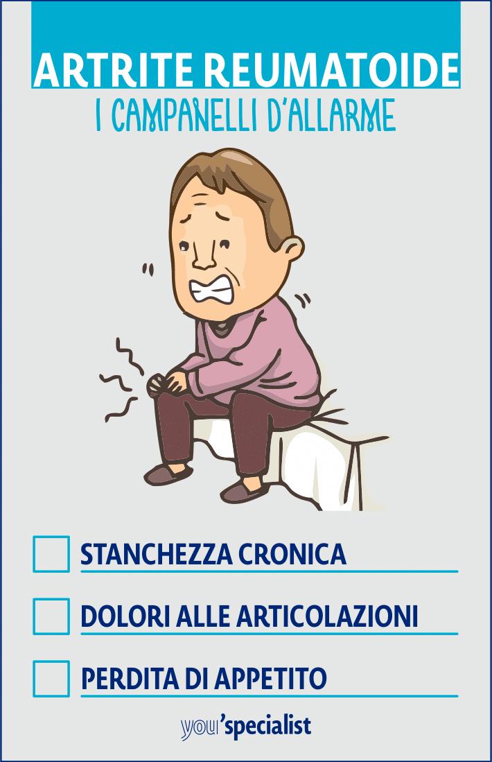 i sintomi più comuni dell'artrite reumatoide