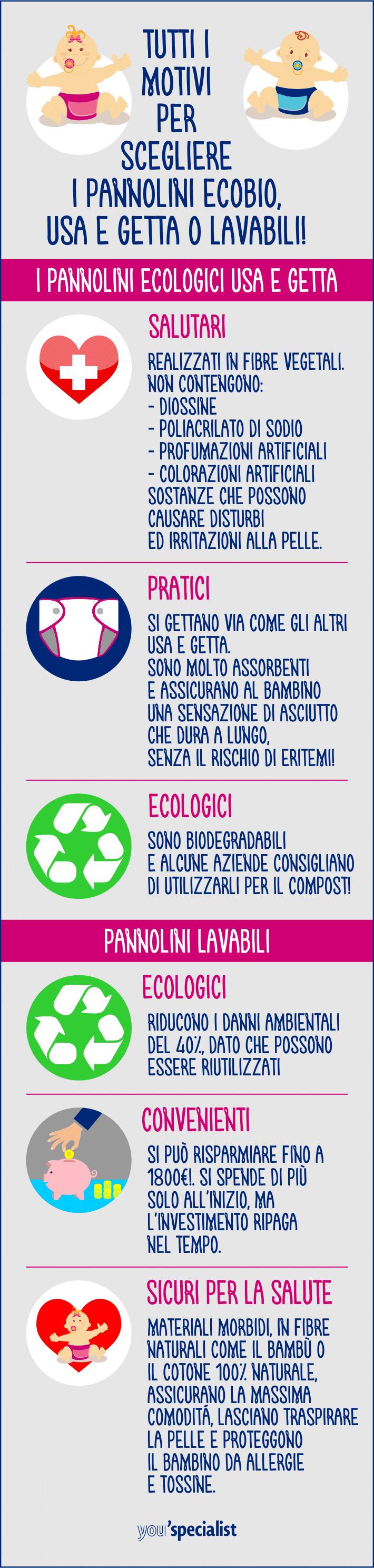 vantaggi dei pannolini ecologici usa e getta e pannolini lavabili: inforgrafica