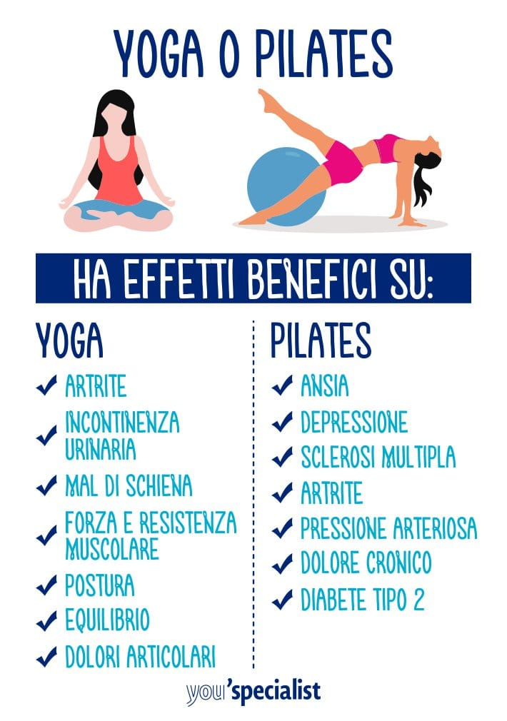 yoga o pilates? i benefici
