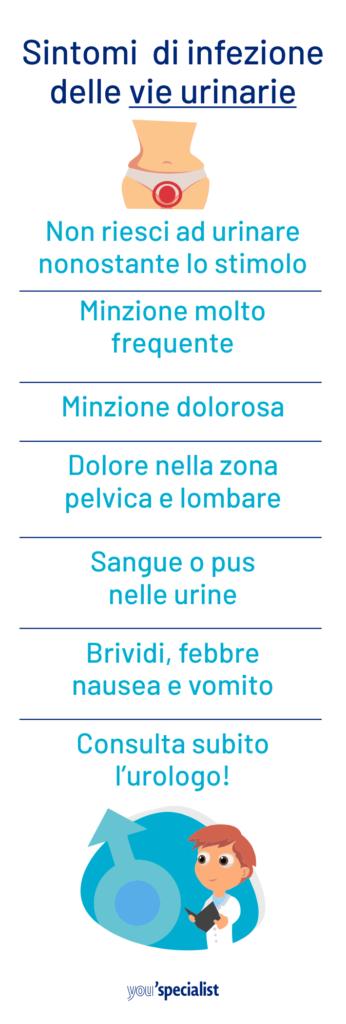 Infezioni alle vie urinarie