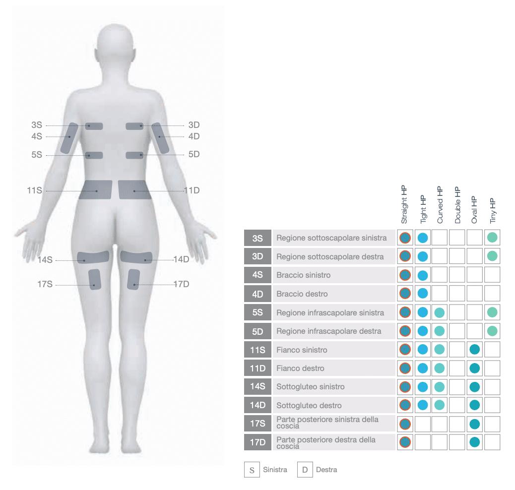 CoolTech Trattamenti nella regione posteriore del corpo