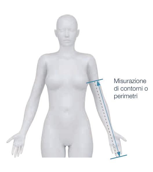 Misurazioni delle circonferenze prima e dopo il trattamento con il cooltech